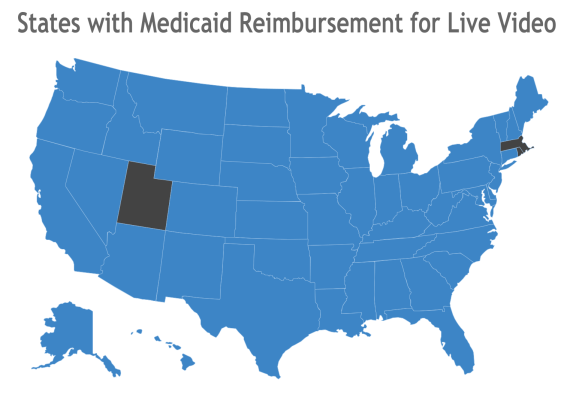 States with Medicaid Reimbursement for Live Video